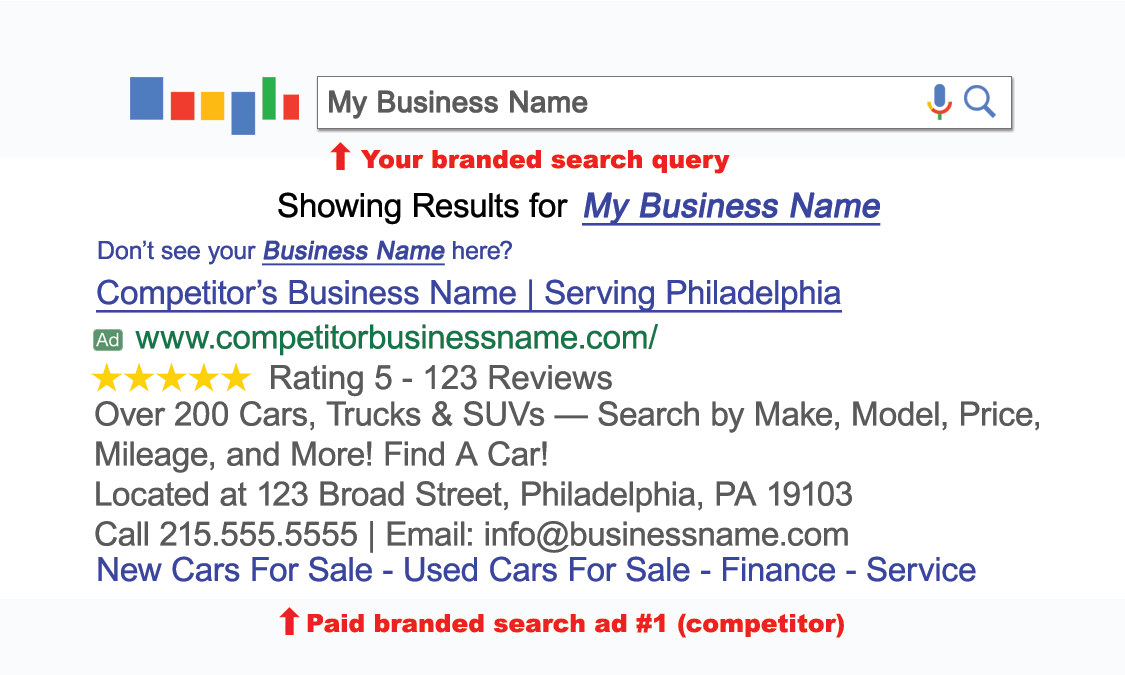 Paid branded search ad #1 (Competitor)